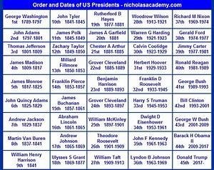 Spanish Parts Of Speech Chart U S Presidents Order And Dates Chart Printable Practice