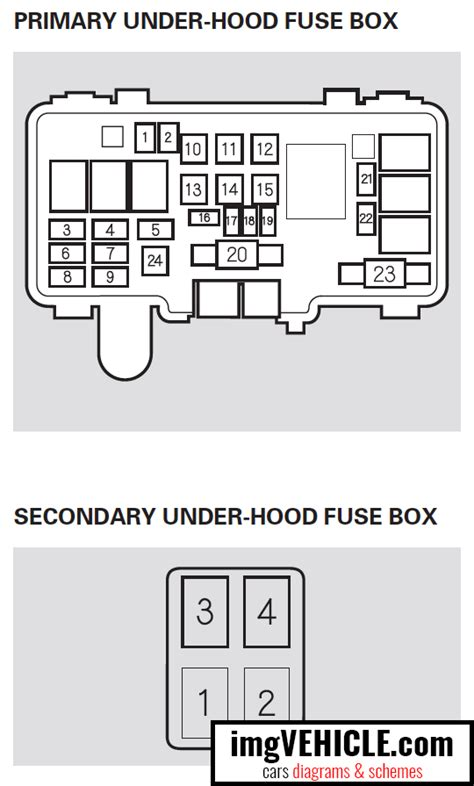 2003 Pilot Fuse Box by Honda Pilot I Fuse Box Diagrams Schemes Imgvehicle