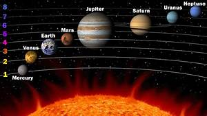 Our Solar System Now Available As Ebook On Amazon  U2013 Young
