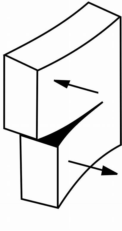 Shear Force Crack Forces Shearing Svg Wikipedia