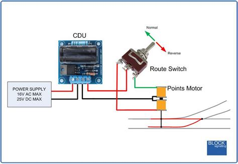 Spa Dpdt Relay Wiring Diagram by Blocksignalling Cdu1c Capacitor Discharge Unit Hornby Seep