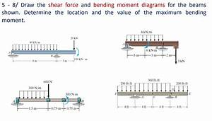 Solved  For The All Examples  Draw The Shear Force And The