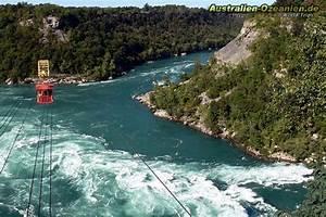 Niagara Falls Gondola