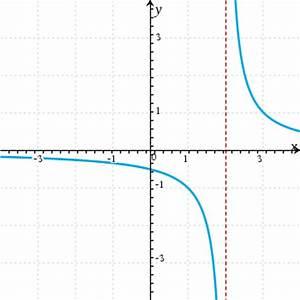 Grenzwerte Von Reihen Berechnen : grenzwerte ~ Themetempest.com Abrechnung