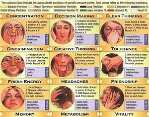 1000  Images About Face Massage On Pinterest