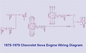 72 Chevy Nova Starter Wiring Diagram 25876 Netsonda Es