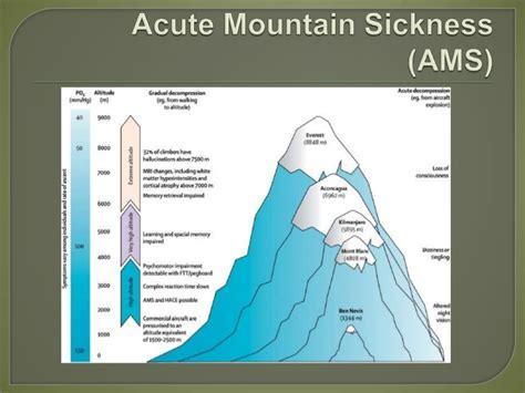 hape  hace  altitude sickness