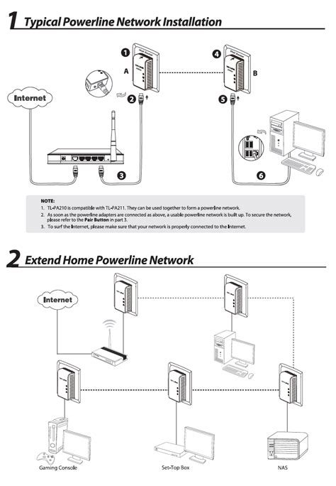 diagram powerline 3 networking over existing electrical wiring myone on tplink wiring diagrams