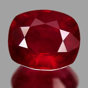 shapes  ruby