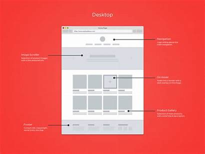 Wireframes Ux Designer Create Bannister Chris