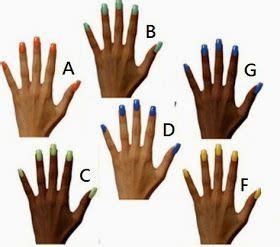 Hay ciertos colores de esmaltes de uñas que quizá no vayan tan bien con nuestro tono de piel. COLOR DE UÑAS PARA MANOS MORENAS   Manicure and Makeup