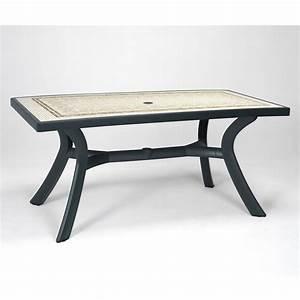 Table De Jardin Plastique : table jardin plastique nardi toscana 160 zendart design ~ Dailycaller-alerts.com Idées de Décoration