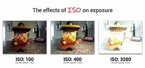 Understanding Iso  How It Affects Mobile Photos