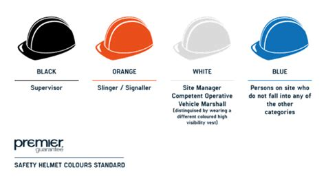 Check spelling or type a new query. The Safety Helmet Colour Standard Explained   Premier Guarantee