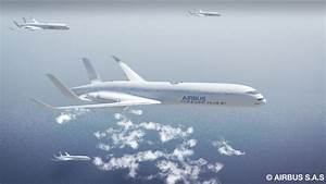 Future passenger aircraft will fly in formation 'like ...