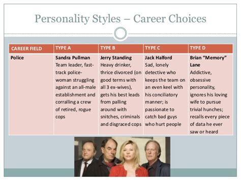 Find Your Ideal Career Based On Your Personality Type