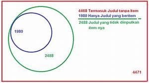 Mempelajari Laporan Statistik Koleksi Pada Slims 3  5  7