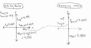 Physics 4a Mwwade  Centripetal Force