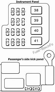 Fuse Box Diagram Toyota Celica  T200  1996