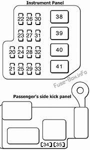 Fuse Box Diagram Toyota Celica  T200  1996