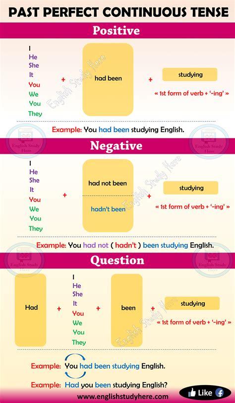 perfect continuous tense  english english study