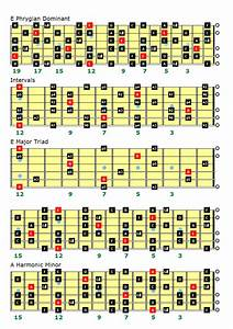 E Phrygian Dominant Scale Charts For Left Handed Guitarists