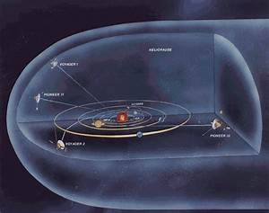 Humanity escapes the solar system: Voyager 1 signals that ...