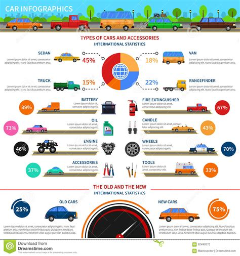 Types Of Cars Infographic Set Stock Vector