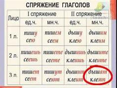 правила русского языка 3 класс в картинках