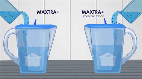 die besten brita wasserfilter im vergleich empfehlung