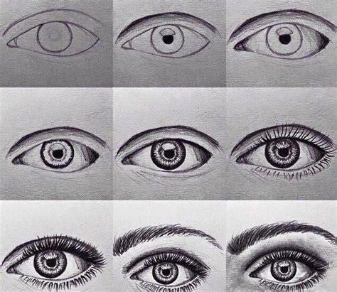 Pasos de como dibujar un ojo Como dibujar labios Dibujos
