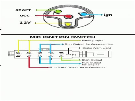 Switch Wire Diagram Ignition: Subwar & Videos, Photos about ... on ignition system wiring diagram, universal ignition switch installation, 12 volt solenoid wiring diagram, gm tachometer wiring diagram, club car ignition switch diagram, ford steering column wiring diagram, 1-wire alternator wiring diagram, saab 900 ignition wiring diagram, distributor wiring diagram, universal motorcycle ignition switch, starter wiring diagram, cdi ignition wiring diagram, garden tractor ignition switch diagram, chopper wiring diagram, 1990 f250 truck wiring diagram, ignition coil wiring diagram, simple auto wiring diagram, evinrude 28 spl ignition wiring diagram, murray ignition switch diagram,