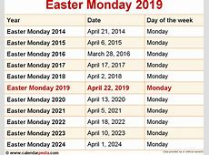 When is Easter Monday 2019 & 2020? Dates of Easter Monday