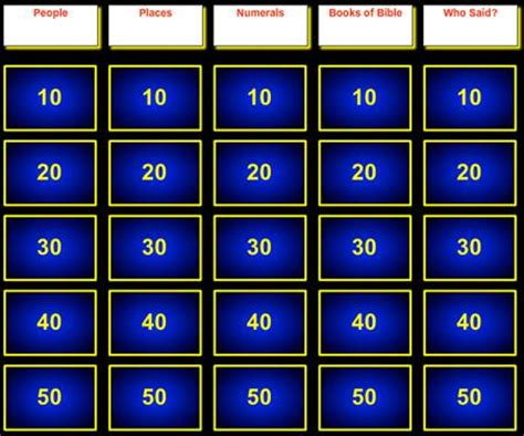 Bible Jeopardy Powerpoint Template by Bible Jeopardy Template Books Of The Bible Nsumc Children