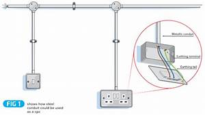 A Guide To The Verification Of Steel Conduit