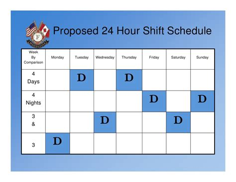 We apologize for any inconvenience. 24 hour proposal presentation 10 01-06