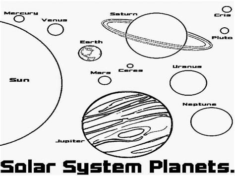 Solar Coloring Page System Grig3org