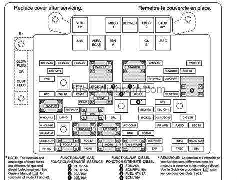 2002 Chevy Silverado Fuse Box Diagram by 2000 Chevy Silverado 1500 Fuse Box Diagram Wiring