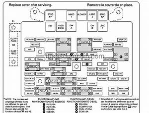 2014 Chevrolet Silverado Fuse Box Diagram