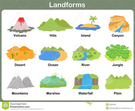 landforms for children search social studies