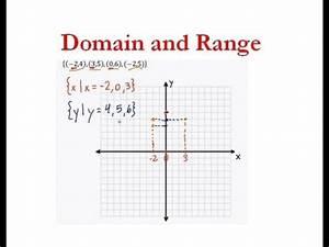 Domain & Range – Introduction | Ace My Math Course