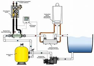 Heat Exchanger Plumbing Diagram  Heat  Free Engine Image