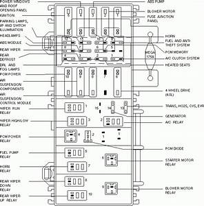 2000 Ford Explorer Fuse Panel Diagram