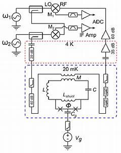 Simplified Circuit Diagram Of The Measurement Setup  The