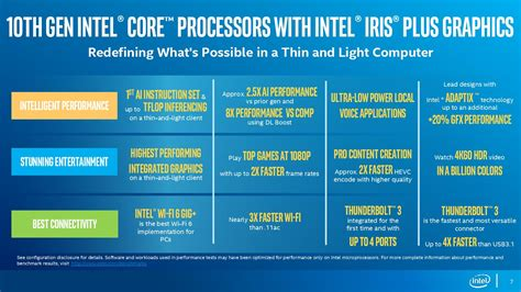 intel launches   gen intel core processors