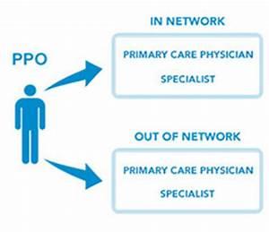 PPO   Preferred Provider Organization Explained