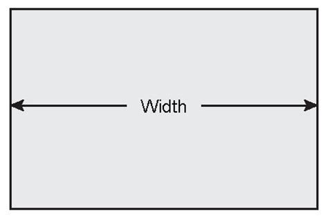 Width  Definition  What Is