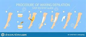 Waxing Leg Instruction  Hair Removal With Wax Stock Vector