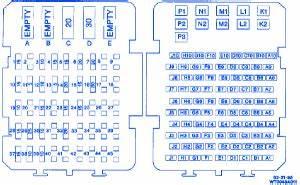 Cavalier Fuse Box Diagram : chevrolet cavalier rs 1993 fuse box block circuit breaker ~ A.2002-acura-tl-radio.info Haus und Dekorationen