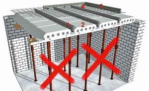 Betondecke giessen selbstde for Whirlpool garten mit beton balkon sanieren kosten
